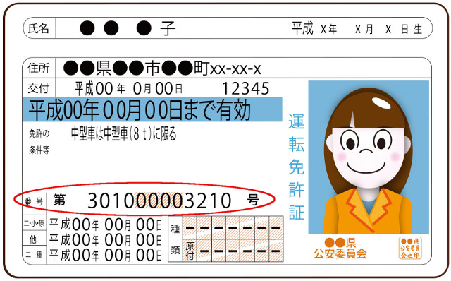 免許証番号の意味