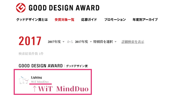 WiT MindDuo